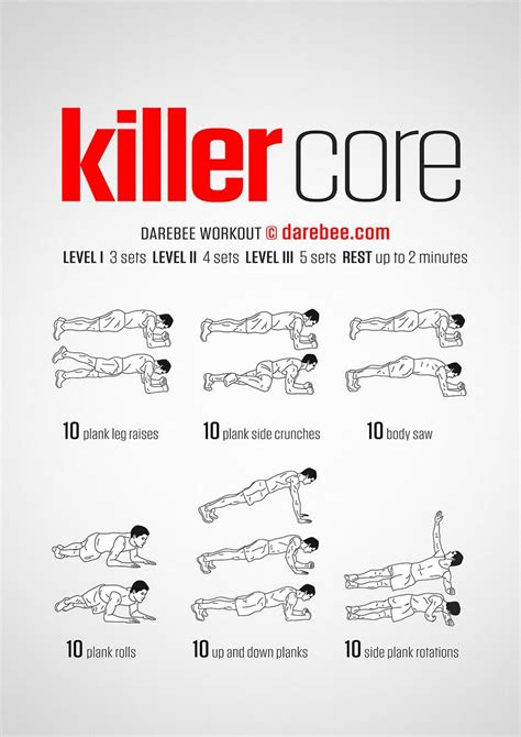 killer core workout favs workout workout programs