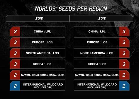 format msi adalah league of legends indonesia