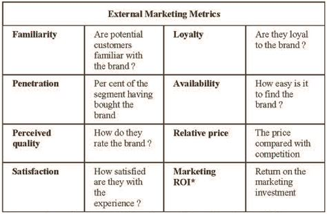 the tyranny of metrics books changing market relationships in the age