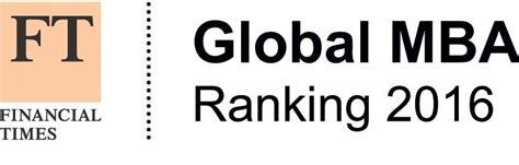 Best Global Mba Uk by Lancaster