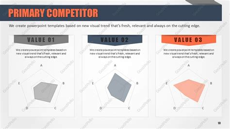 layout strategy en español layout presentation marketing strategy goodpello