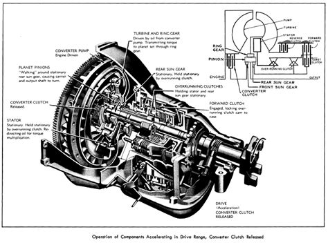 transmission control 1997 buick skylark electronic valve timing 1963 buick skylark parts buick autosmoviles com