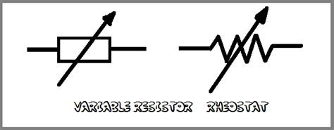 variable resistor symbol rheostat all about resistors resistor circuit symbols