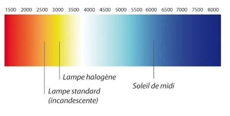Philips Led Lu Utama H7 Xtreme Ultinon 6000k Putih Terang 6000 kelvin