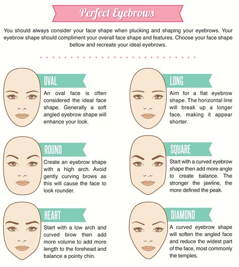 most common eyebrow shape eyebrow shaping waxing philadelphia about face skincare
