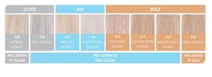 wella color charm color chart wella color charm toner chart dfemale tips