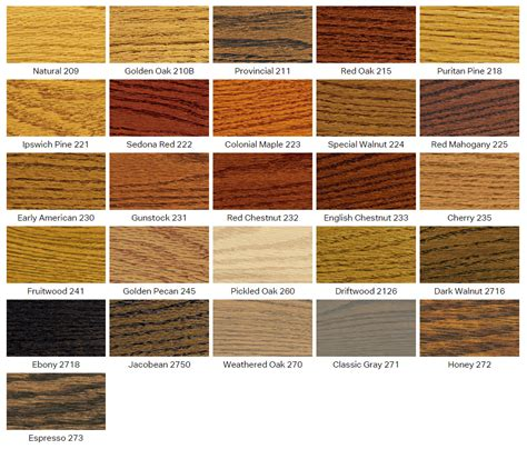 minwax stain colors on pine the gallery for gt minwax chestnut on pine