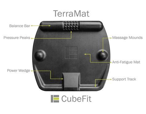 terramat standing desk mat cubefit terramat the ergonomic standing desk mat by