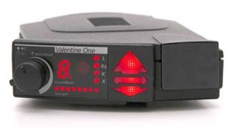 Are Radar Detectors Illegal In California by January 2012 Archives