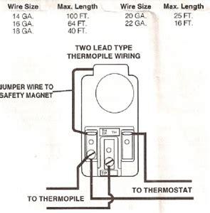 dean fryer pilot light solved the pilot light on my frymaster dean sr142gn does