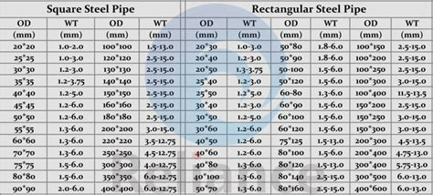 hollow section weight calculator section steel shs rhs 100 x 200 x 8 in stock buy section