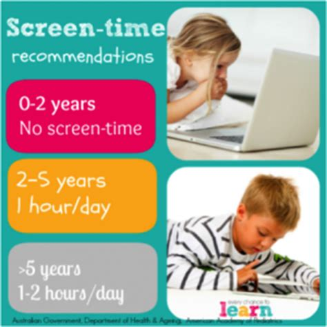 screen time in the time a parenting guide to get and safe books screen time guidelines what more important than how much