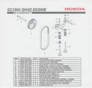 Honda Gc190 Parts Honda Gc190 Engine Parts