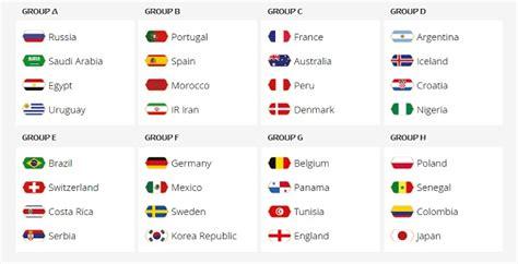 sverige tyskland vm 2018 lottning till fotbolls vm 2018 i ryssland betsmart se