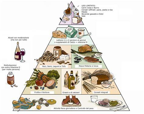 dieta piramide alimentare cucinare vegetariano a cena da