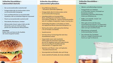 basische lebensmittel tabelle pdf beste basische getr 228 nke tabelle bilder die designideen