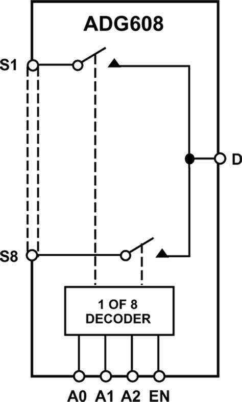 integrated circuit definition pdf define bipolar integrated circuit 28 images upc1701 datasheet upc1701 pdf bipolar analog