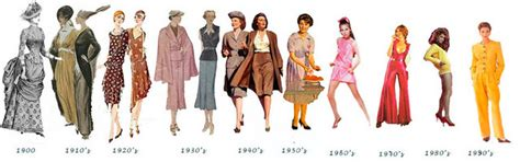 hair styles over the decades fashion eras vintageclothin com blog