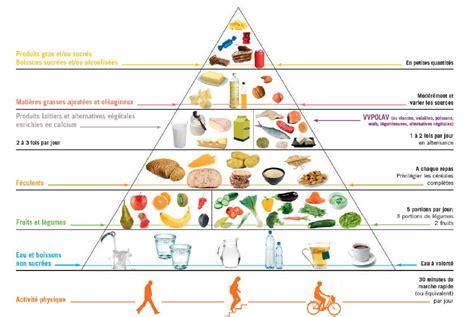 diabete alimentare aliment contre diabete r 233 gime pauvre en calories