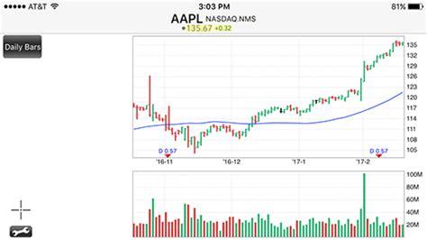 interactive brokers mobile interactive brokers review 2017 stockbrokers