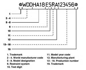 Dodge Transmission Identification Numbers Dodge Ram Vin Number Location Get Free Image About