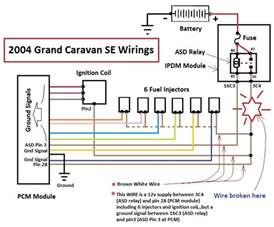 2001 dodge caravan wiring diagram pdf 2001 dodge free