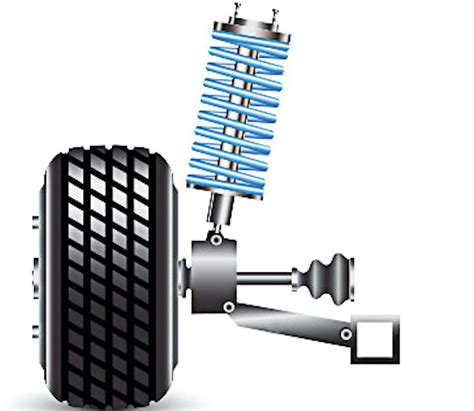 front car system suspension coilover