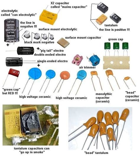 explain different types of capacitors in brief what are the two types of capacitors used in circuits quora