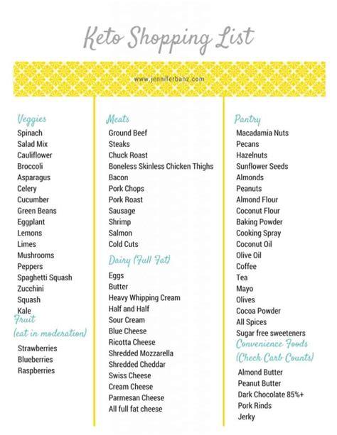 printable keto food list keto diet shopping list welcome to www nhtfurnitures com
