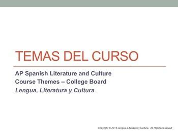 themes in hispanic literature ap spanish literature and culture course themes poster