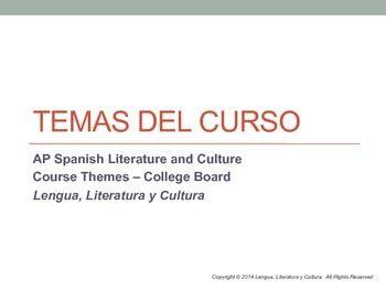 azulejo ap spanish literature pdf ap spanish literature and culture course themes poster