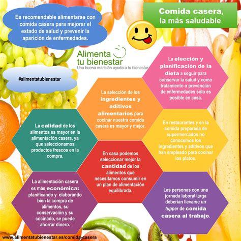 cocina sana y saludable cuadros comparativos e informaci 243 n sobre comida sana y