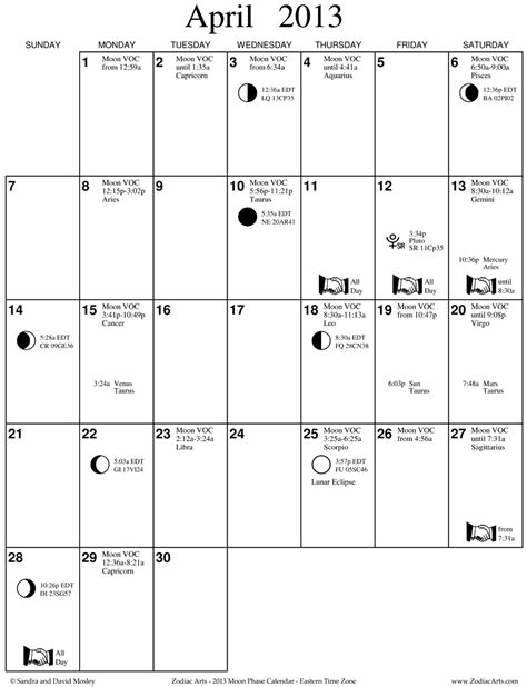 moon phase calendar by zodiacarts the light s