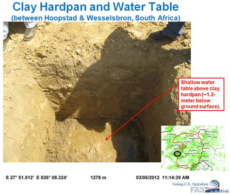 where is the water table located 2012 south africa crop assessment la
