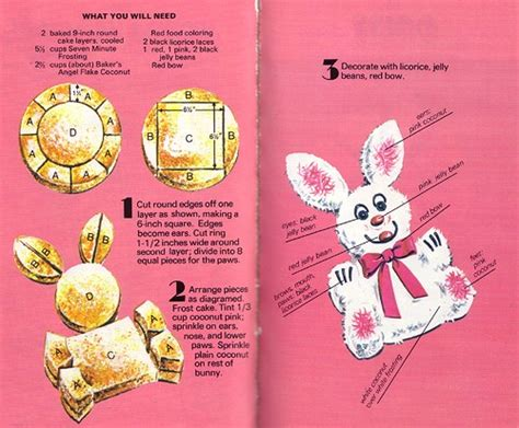 bunny cake template blast from the past easter bunny cake baker s coconut