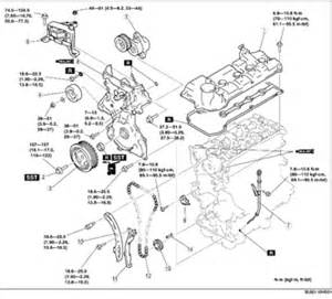 solved need torque settings for mazada 3 1 6 z6 engine