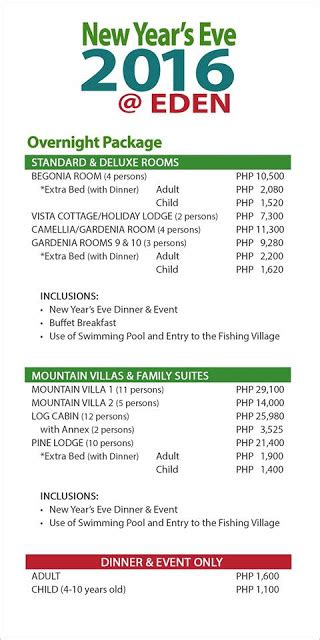 new year packages 2016 d i g g davao nature park and resort new year s
