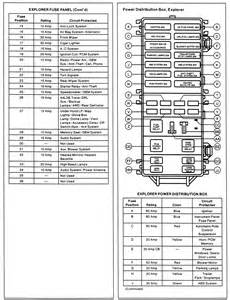 Fuse diagram for print autos post 1998 ford expedition fuse diagram