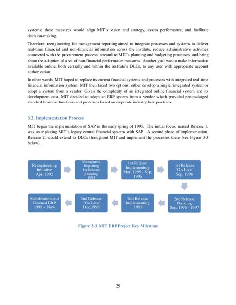 challenges of implementing erp challenges in implementing erp