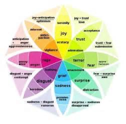 Colors And Mood Chart twin talk ts epang amp nts epeng