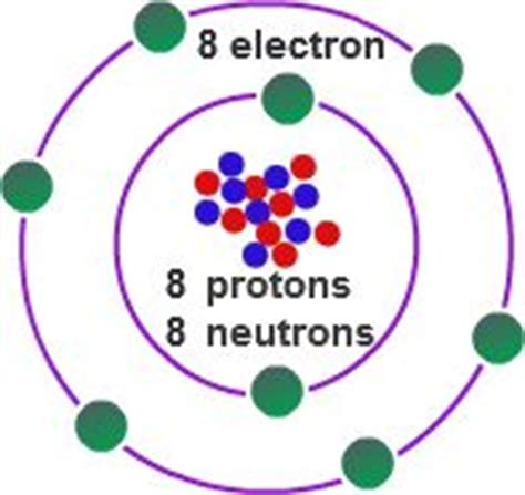 Define Valance Electron valence electrons definition atomic structure