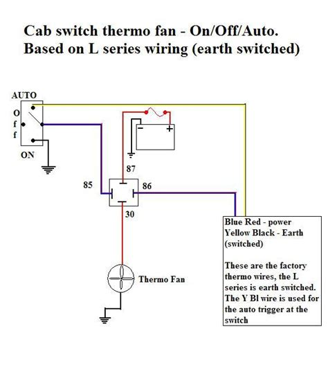 thermo switch wiring diagram ej conversion ecu wire to trigger thermo fans subaru retrofitting ultimate subaru message