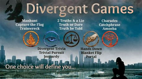 theme quotes from divergent divergent teen library program ideas purple polka