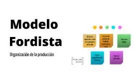 modelos y teorias by on prezi modelo de produccion fordista by on prezi