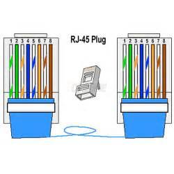 20 pc pk rj45 cat 5 modular