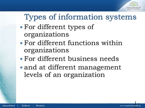 Mba Information Systems Worth It by Level Of And Their Information Needs