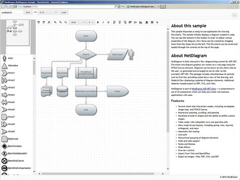 asp net workflow exle workflow diagram asp choice image how to guide and refrence