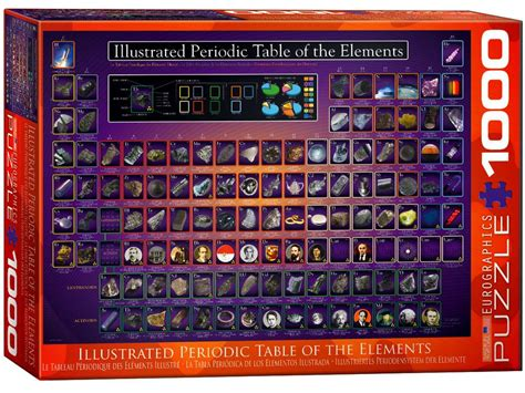 1000 images about periodic table of elements on pinterest periodic table 187 periodic table elements jigsaw puzzle