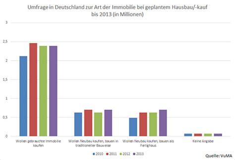 Kosten Fußbodenheizung Pro M2 Neubau 6368 by Badsanierung Kosten Pro Qm Deko Kleine B Der Renovieren