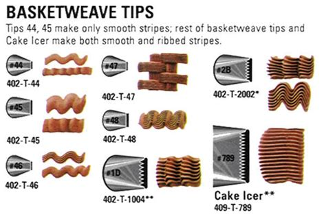 decoration tips wilton basketweave decorating tips